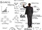 ¿Como realizar un plan de negocios?