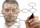 ¿Qué es el ADN organizacional?